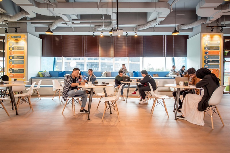 Coworking Space Performa Perusahaan